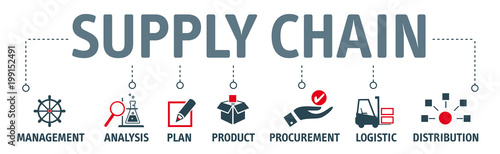 Photo Banner supply chain management vector illustartion concept