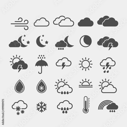 Weather flat vector icons set Wall mural