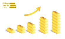 Golden Bricks Growing Chart Ve...