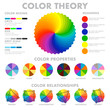 Color Mixing Scheme Poster