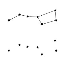 Constellation Of The Big Dippe...