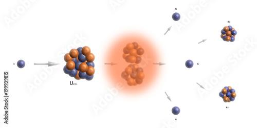 Plakat  uranium nucleus fission - nuclear physics backdrops