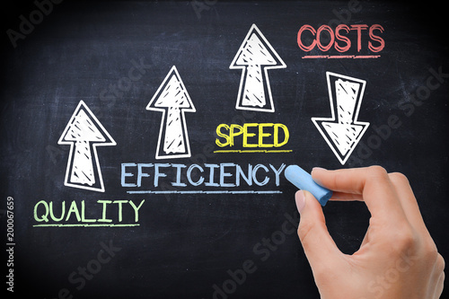 Carta da parati Boost business performance by increase quality, efficiency and speed and save co