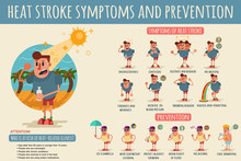 Heat Stroke Symptoms And Prevention. Vector Cartoon Infographics Of Different States Of The Human Body During Overheating And Methods Of Protection On A Hot Summer Day.
