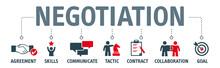 Banner Negotiation Concept Wit...