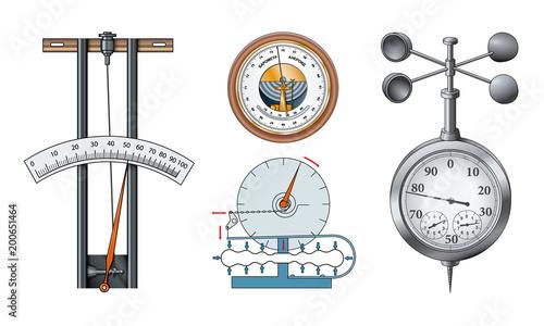 measurement device, training AIDS Canvas Print