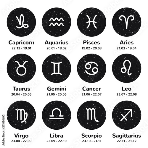 Obraz Set of simple stroke zodiac signs with names and dates. Night sky with stars, circle shape round cosmic backgrounds. Black and white hand drawn spray, flecks, specks texture. - fototapety do salonu
