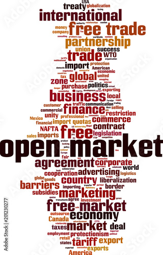Open Market Word Cloud Buy This Stock Vector And Explore Similar