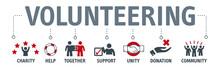 Banner Volunteer Voluntary Vol...