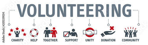 Fototapety, obrazy: Banner Volunteer Voluntary Volunteering vector concept with icons