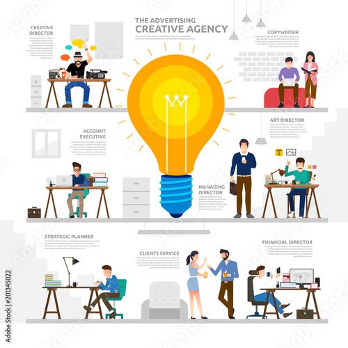 Photo  Illustration concept advertising creative agency