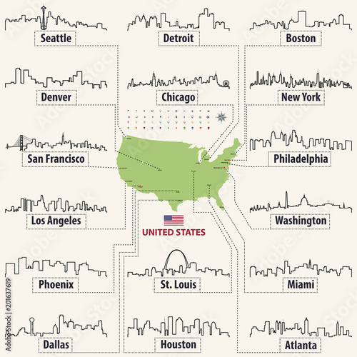 vector map of United States of America with largest cities' skylines outlines Poster
