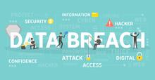 Data Breach Concept.