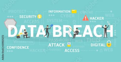 Fotografía  Data breach concept.