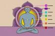 Illustrazione di posizione tantrica con simboli dei chakra e fiore di loto