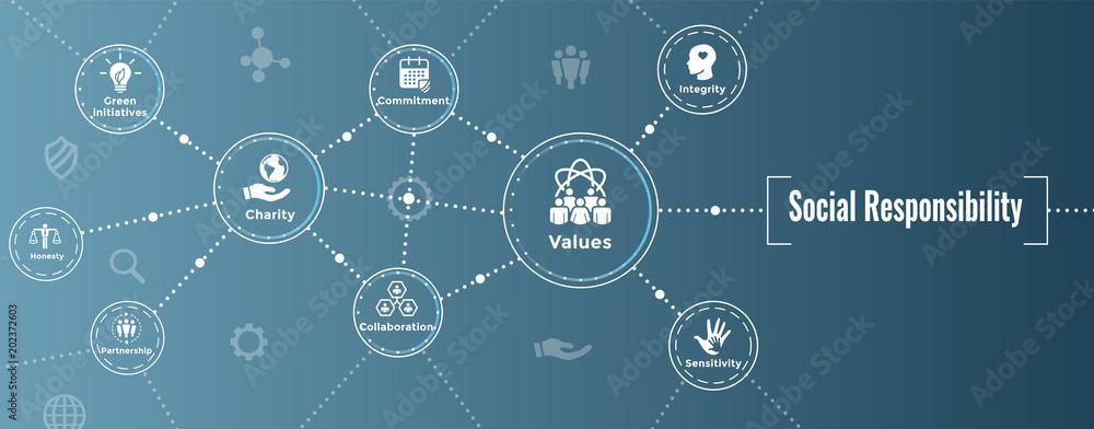 Fototapeta Social Responsibility Solid Icon Set - Honesty, integrity, collaboration, Web banner header