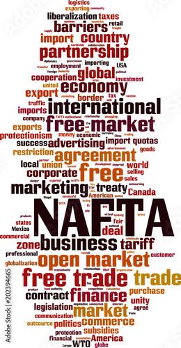 Nafta Word Cloud Buy This Stock Vector And Explore Similar Vectors