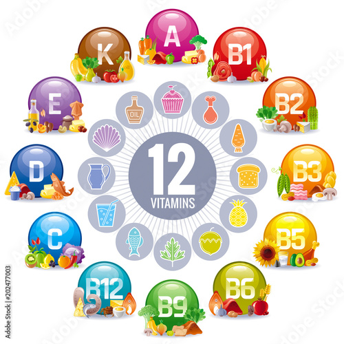 Fototapeta Mineral Vitamin multi supplement icons. Multivitamin complex flat vector icon set, logo isolated white background. Table illustration medicine healthcare chart Diet balance medical Infographic diagram obraz