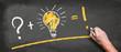 Leinwanddruck Bild - Hand skizziert simplizierte Gleichung zum Erfolg