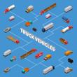 Trucks Isometric Flowchart