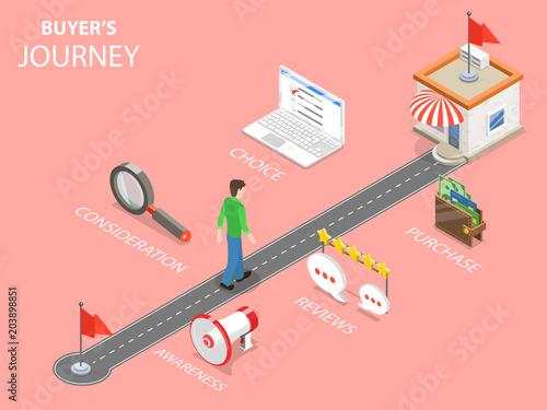 Fotografia Buyer journey flat isometric vector