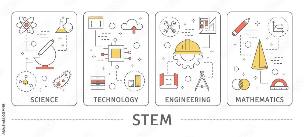 Fototapeta STEM concept illustration.