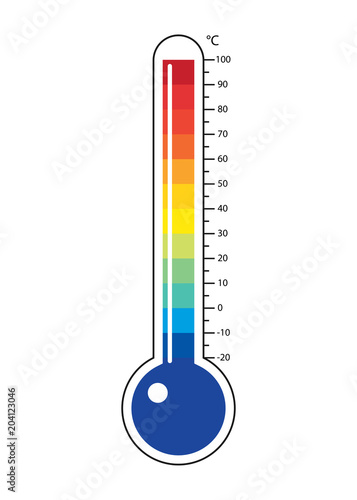 Fototapeta Thermometers icon with different zones