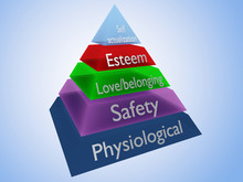Maslow's Pyramid Concept