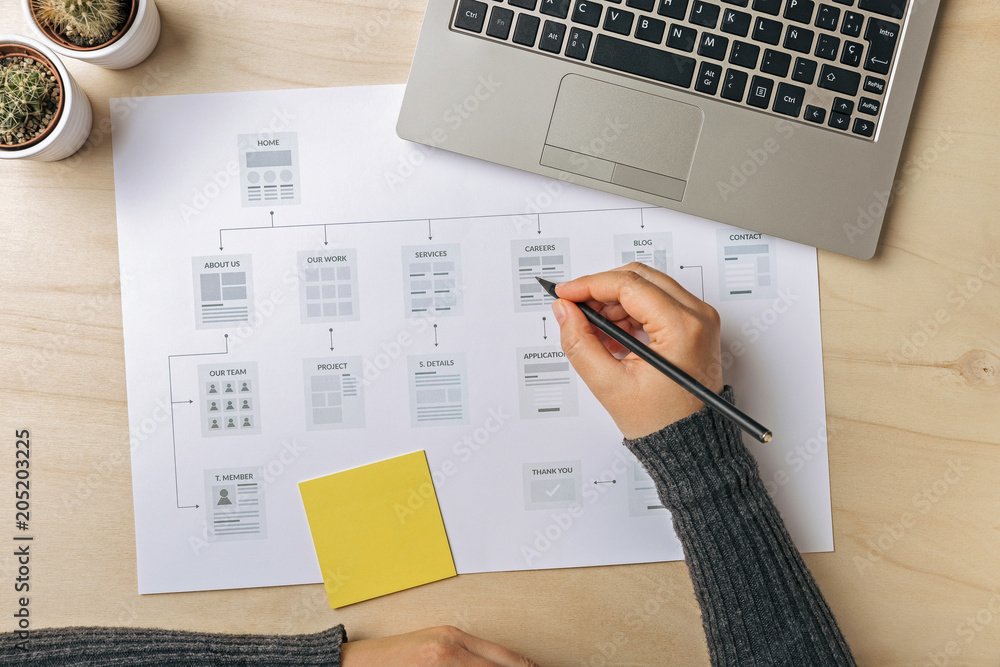 Fototapeta Website planning. Web designer working on website sitemap. Flat lay