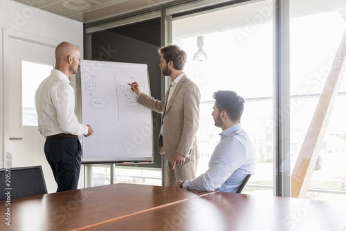 Three businessmen having a meeting with flipchart in conference room