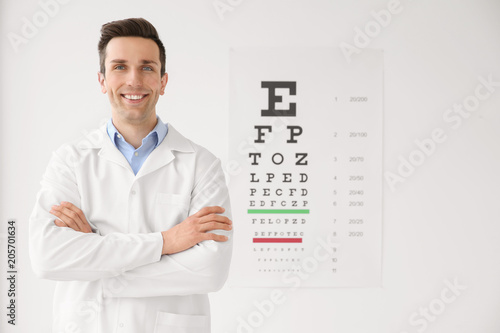 Fotomural  Young ophthalmologist near eye chart indoors