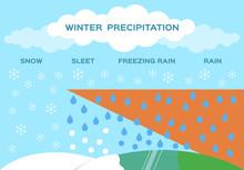 Winter Precipitation Vector . ...