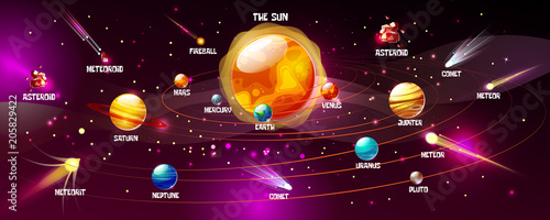 Photo  Solar system vector illustration of sun and planets