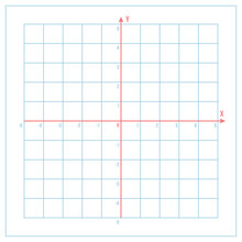Cartesian Coordinate System On...