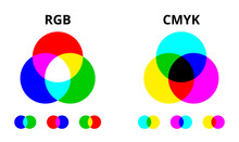 RGB And CMYK Color Mixing Vect...