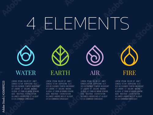 Nature 4 Elements In Coil Line Border Abstract Drop Water Icon Sign