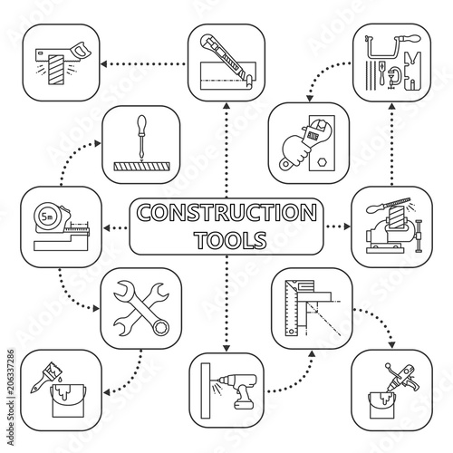 Fototapeta Construction tools mind map with linear icons