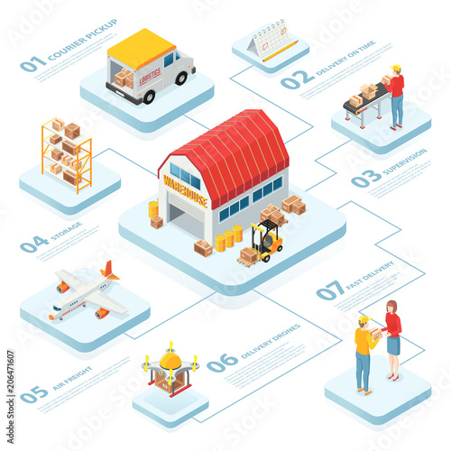Photo  Logistics Infographics Isometric Layout