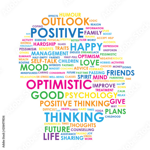 Fotomural  POSITIVE THINKING colourful tag cloud