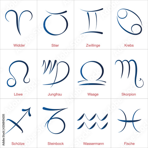 Twelve signs of the zodiac, german names  Astrology signs