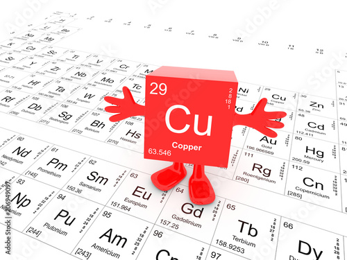 Copper Element Symbol Up On White Periodic Table Happy Red Cube
