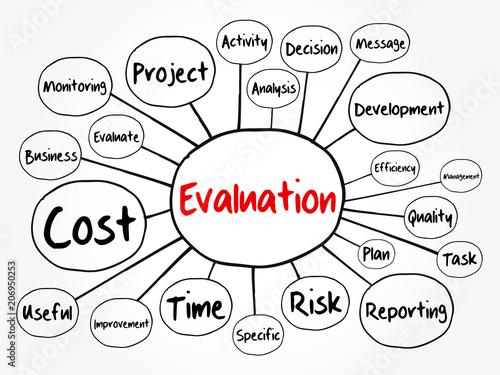 Evaluation Mind Map Flowchart Business Concept For Presentations