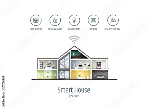 Fotografía  Smart house infographics