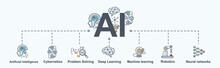 AI(Artificial Intelligence) In...