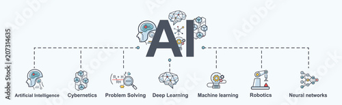 Photo AI(Artificial Intelligence) infographic banner