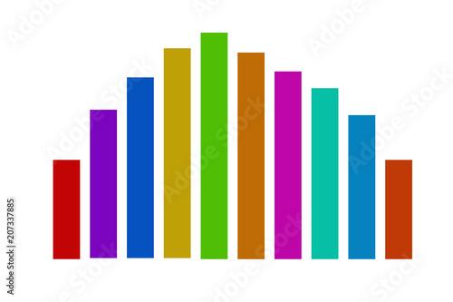 Fotografering  Diagrama de barras de la economía de una empresa.