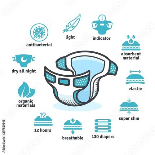 Baby diaper, disposable nappy with characteristics icons vector product design Wallpaper Mural