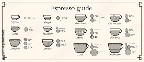 Set of coffee types. Vector illustration. Can be use for template your design, presentation, promo, ad. EPS 10.