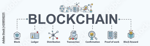 Blockchain banner web icon set Wallpaper Mural