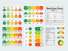 Composed Labels Of Nutritional...